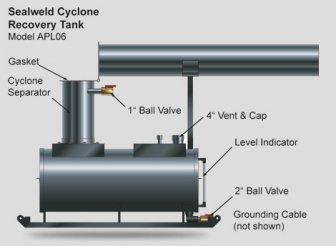 Циклонный резервуар